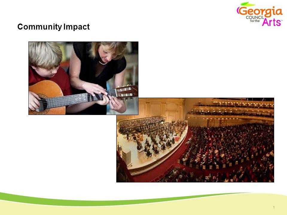 1 Community Impact