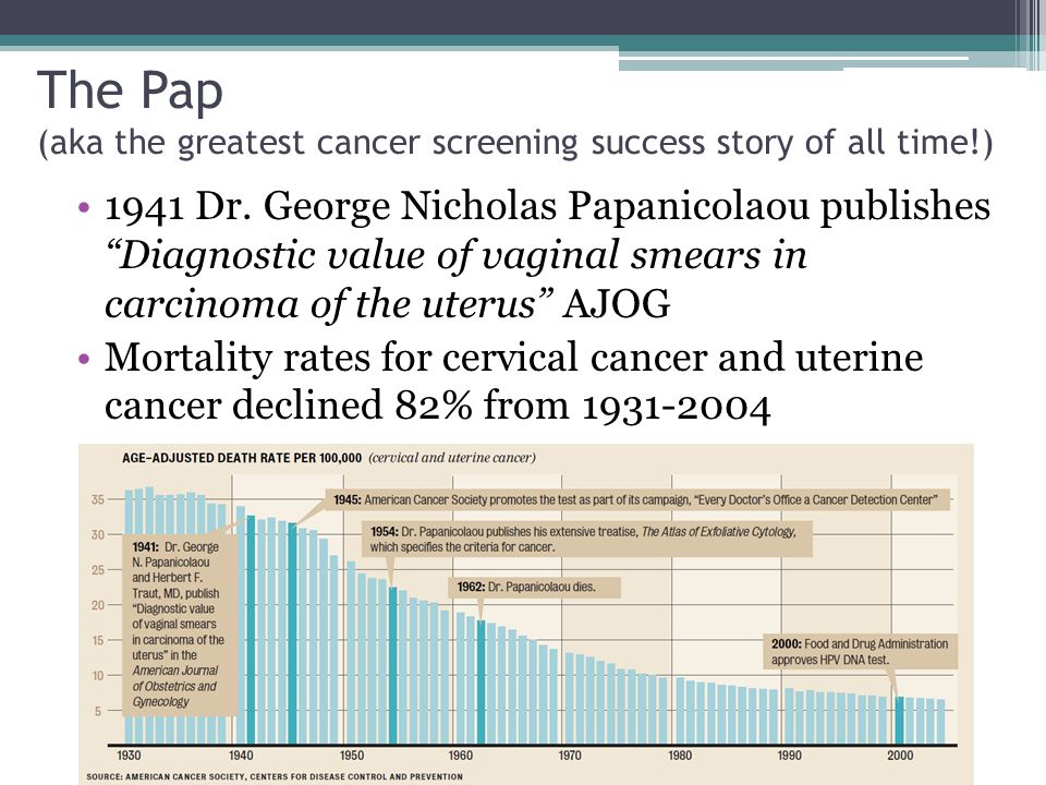 The Pap (aka the greatest cancer screening success story of all time!) 1941 Dr.