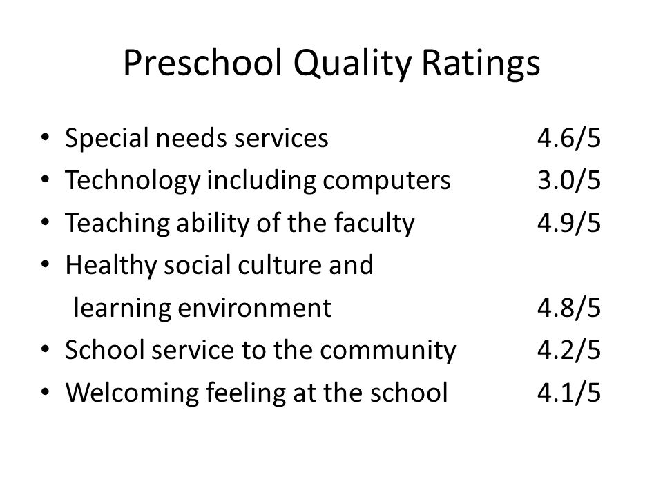 Preschool Quality Ratings Special needs services4.6/5 Technology including computers3.0/5 Teaching ability of the faculty4.9/5 Healthy social culture and learning environment4.8/5 School service to the community4.2/5 Welcoming feeling at the school4.1/5