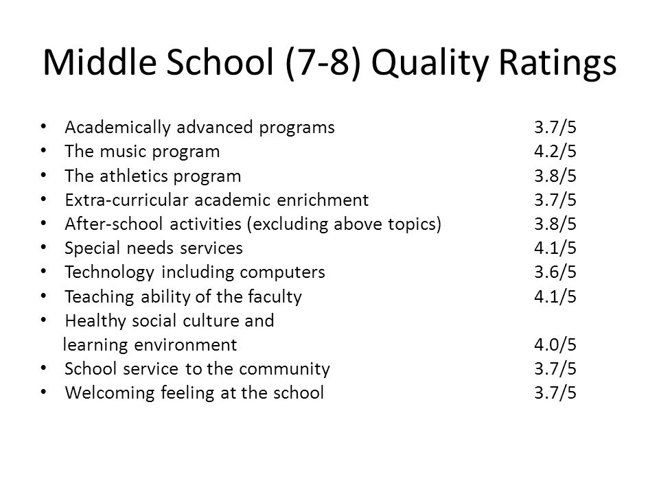 Middle School (7-8) Quality Ratings Academically advanced programs3.7/5 The music program4.2/5 The athletics program3.8/5 Extra-curricular academic en