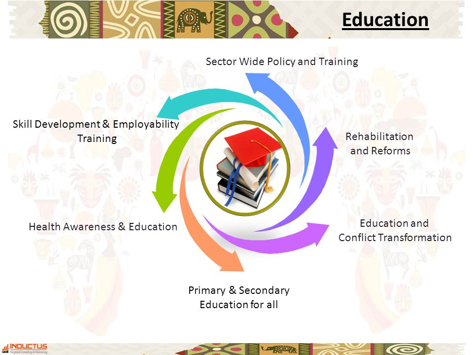 Education and Conflict Transformation Rehabilitation and Reforms Skill Development & Employability Training Health Awareness & Education Primary & Secondary Education for all Sector Wide Policy and Training Education
