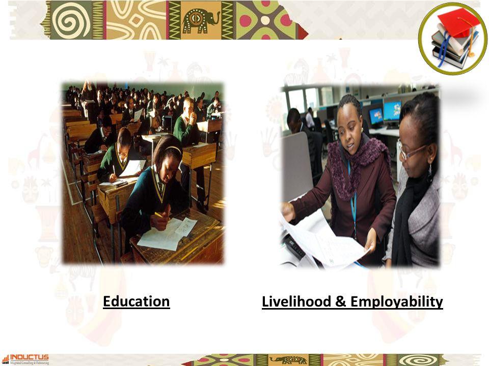 Livelihood & Employability