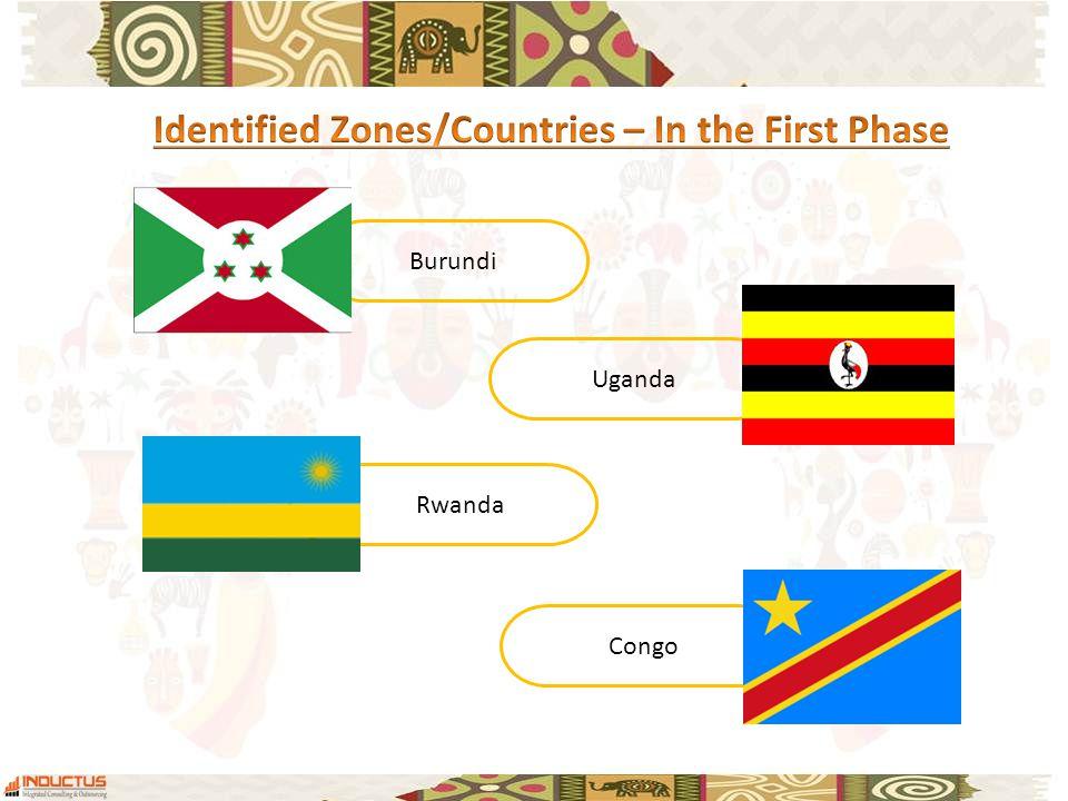 Burundi Rwanda Congo Uganda