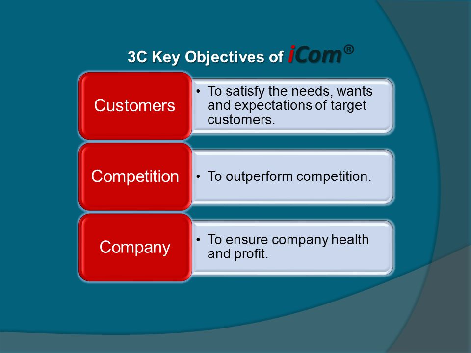 To satisfy the needs, wants and expectations of target customers. Customers To outperform competition. Competition To ensure company health and profit