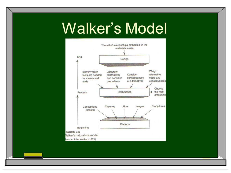 Walker's Model