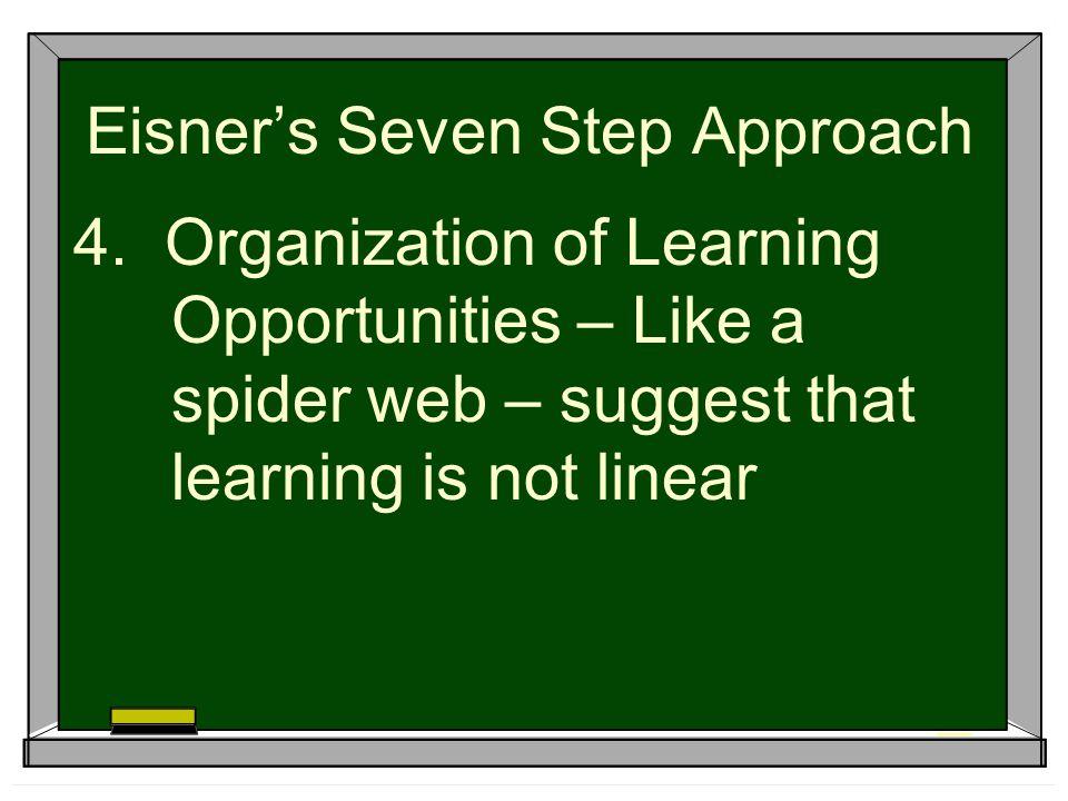 Eisner's Seven Step Approach 4.