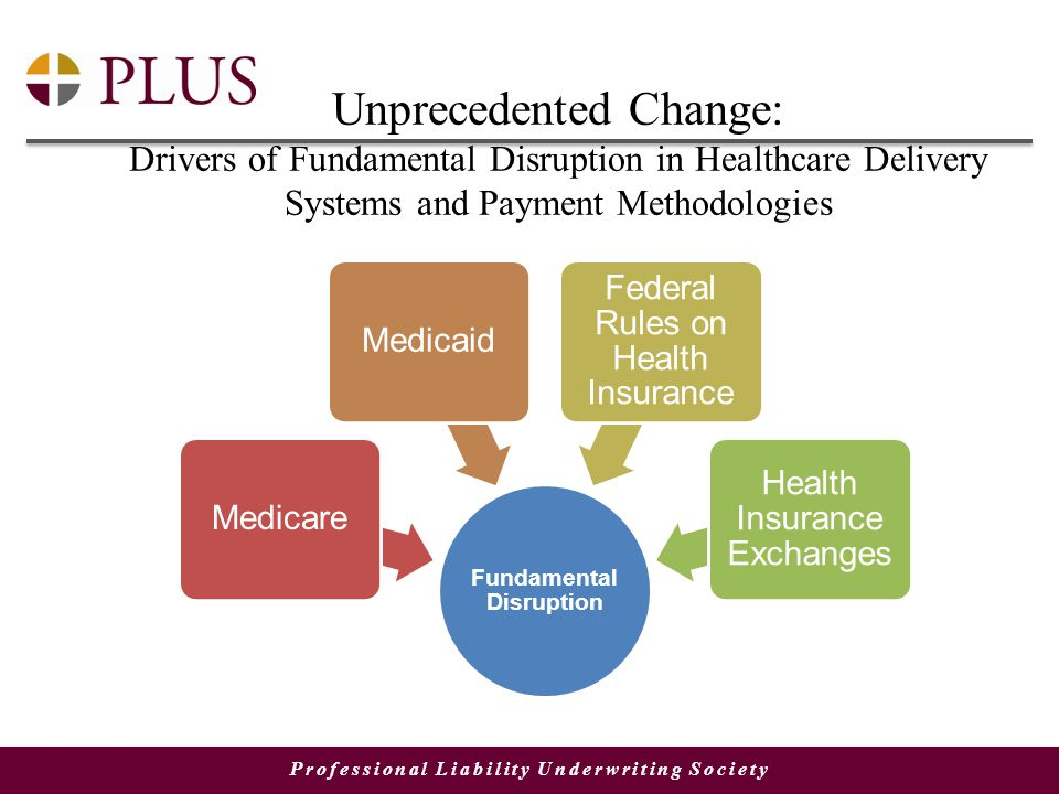 Professional Liability Underwriting Society Unprecedented Change: Drivers of Fundamental Disruption in Healthcare Delivery Systems and Payment Methodologies Fundamental Disruption MedicareMedicaid Federal Rules on Health Insurance Health Insurance Exchanges
