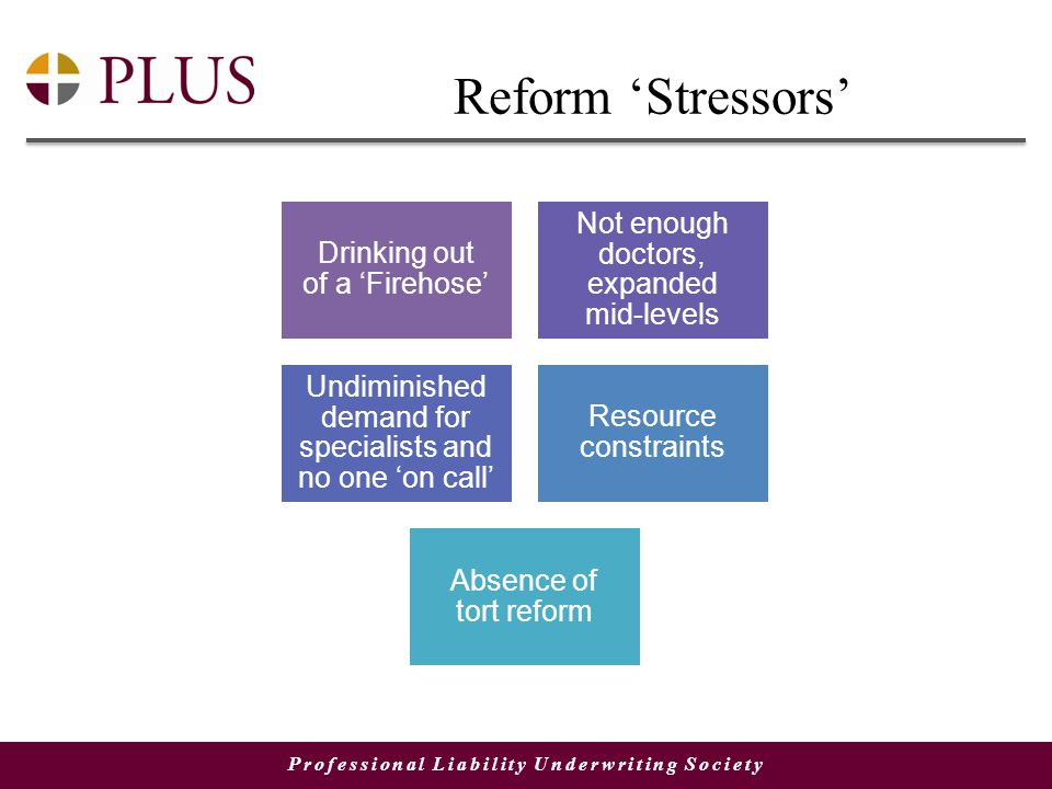 Professional Liability Underwriting Society Reform 'Stressors' Drinking out of a 'Firehose' Not enough doctors, expanded mid-levels Undiminished demand for specialists and no one 'on call' Resource constraints Absence of tort reform