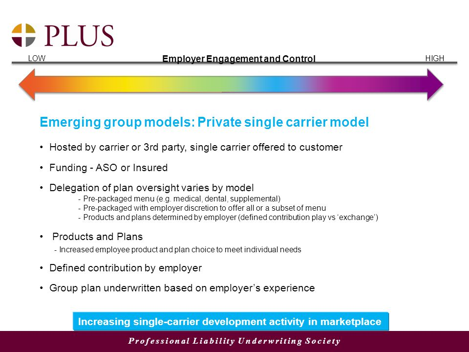Professional Liability Underwriting Society Employer Engagement and Control LOWHIGH Emerging group models: Private single carrier model Hosted by carrier or 3rd party, single carrier offered to customer Funding - ASO or Insured Delegation of plan oversight varies by model - Pre-packaged menu (e.g.