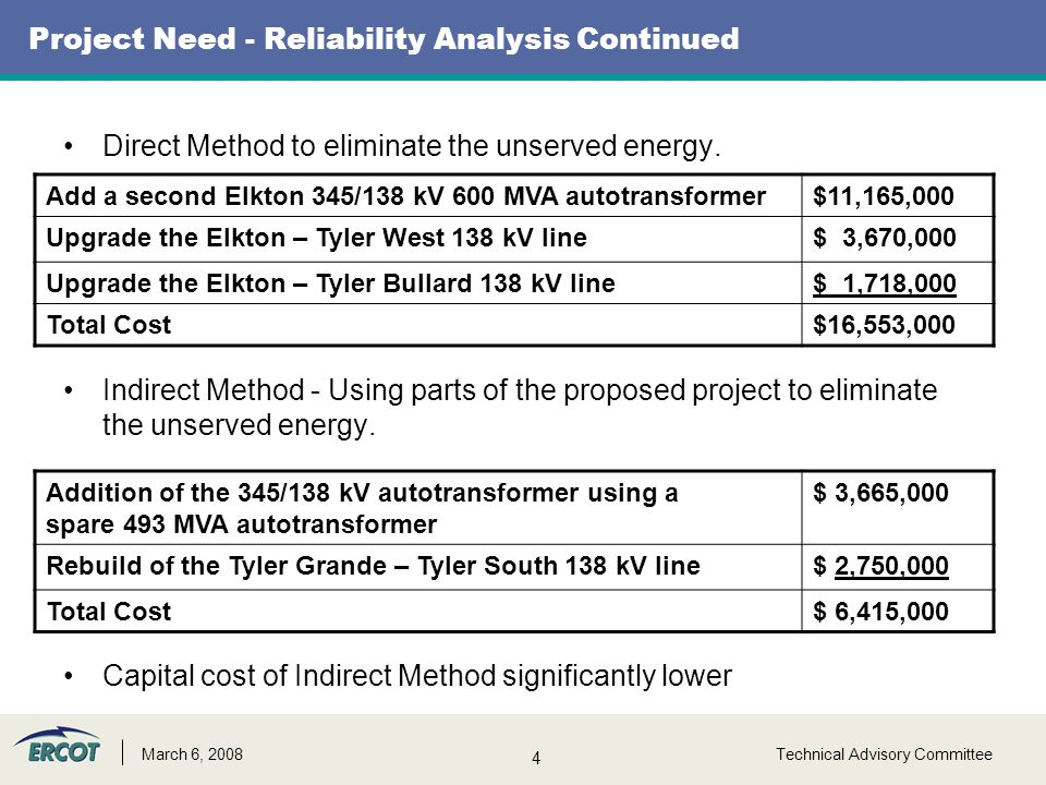 4 Technical Advisory CommitteeMarch 6, 2008 Project Need - Reliability Analysis Continued Direct Method to eliminate the unserved energy.