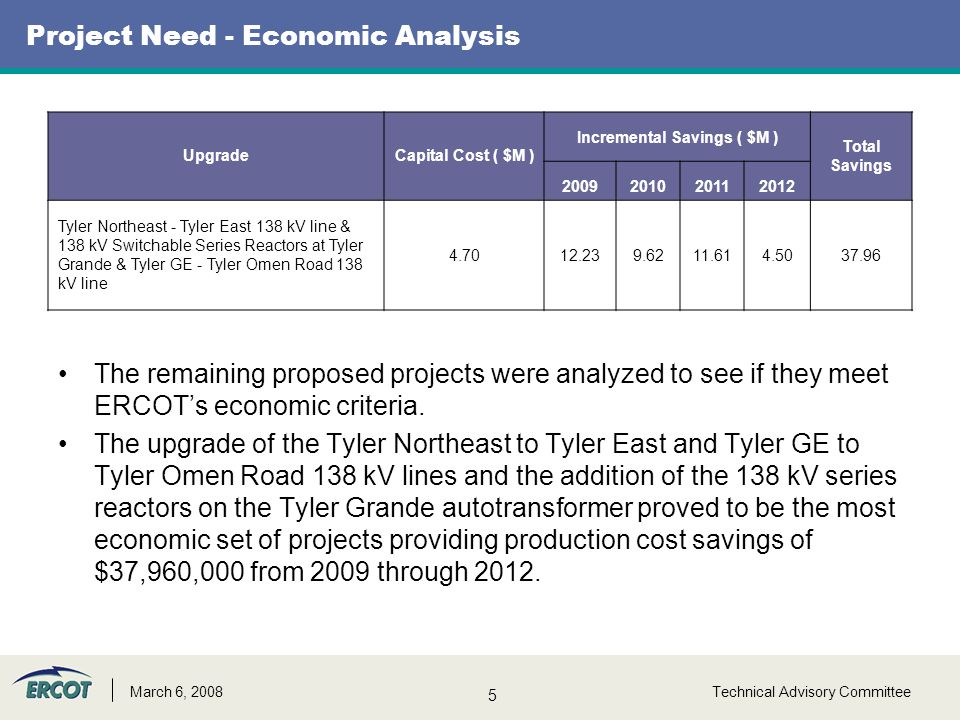 5 Technical Advisory CommitteeMarch 6, 2008 Project Need - Economic Analysis The remaining proposed projects were analyzed to see if they meet ERCOT's economic criteria.