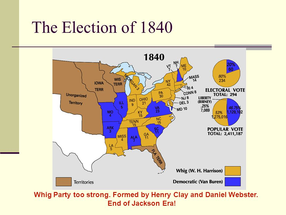The Election of 1840 Whig Party too strong. Formed by Henry Clay and Daniel Webster.
