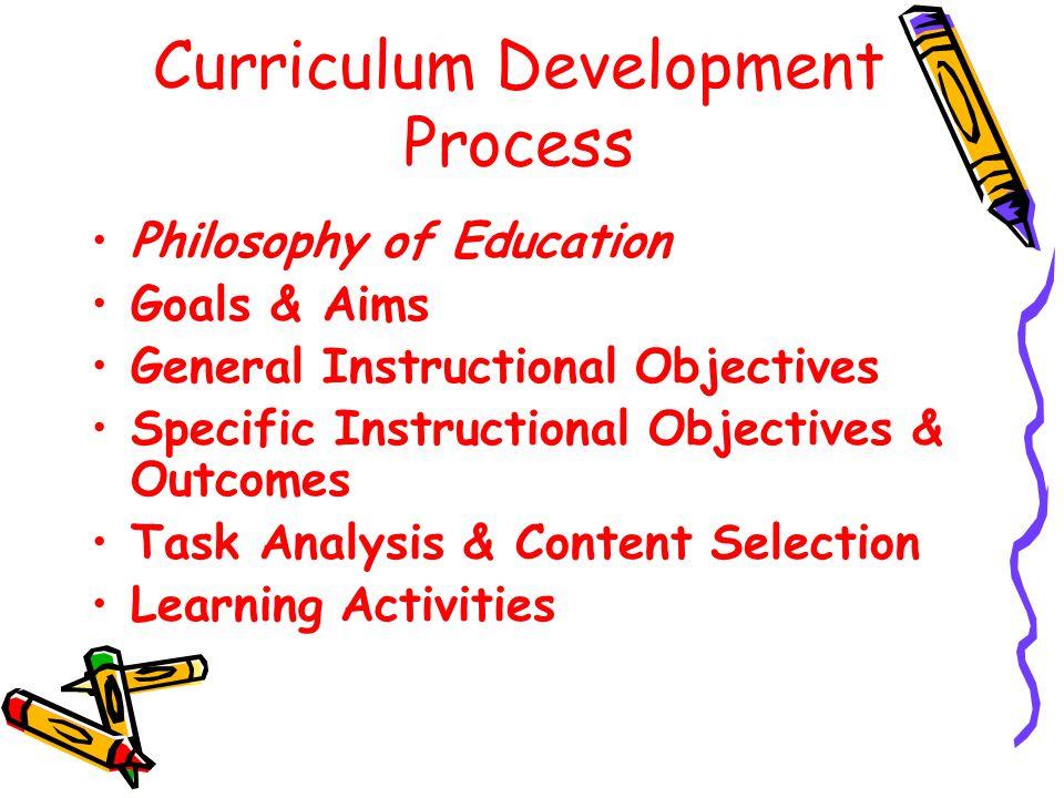Curriculum Development Process Philosophy of Education Goals & Aims General Instructional Objectives Specific Instructional Objectives & Outcomes Task