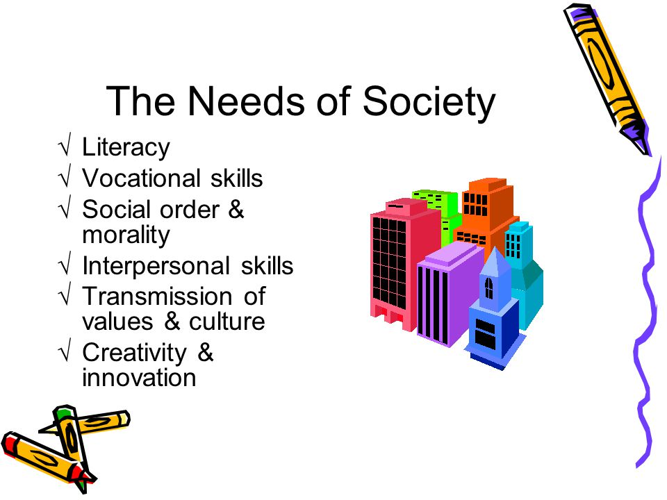 The Needs of Society  Literacy  Vocational skills  Social order & morality  Interpersonal skills  Transmission of values & culture  Creativity &
