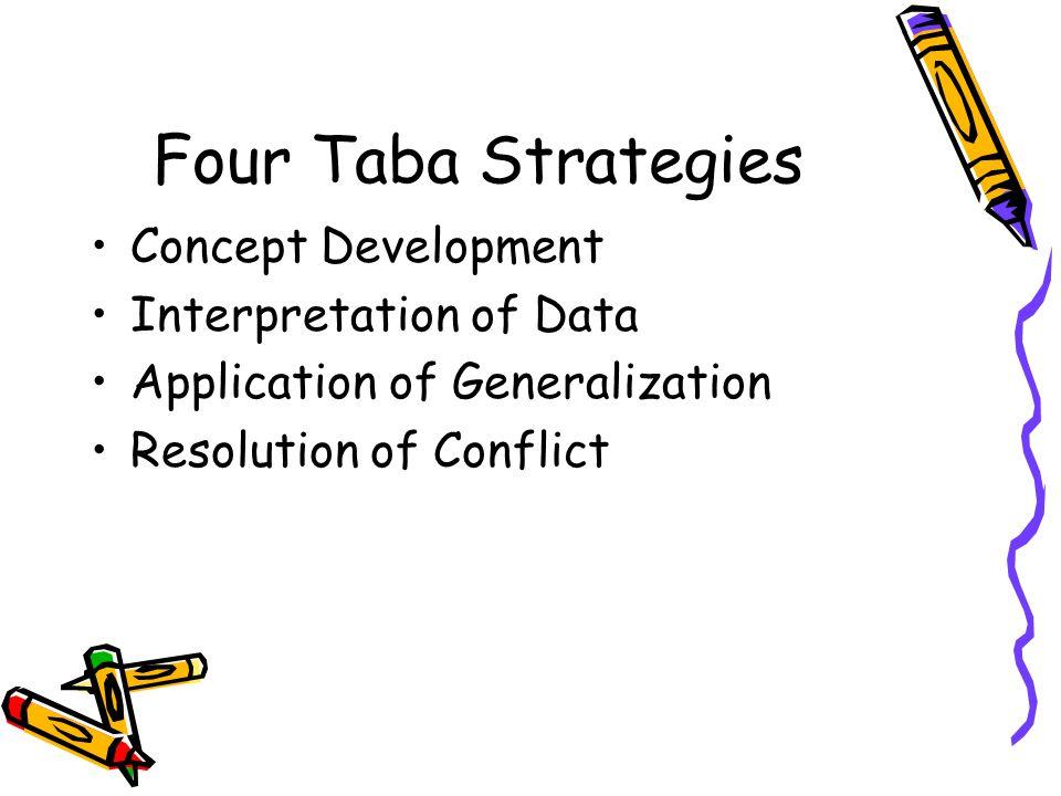 Four Taba Strategies Concept Development Interpretation of Data Application of Generalization Resolution of Conflict