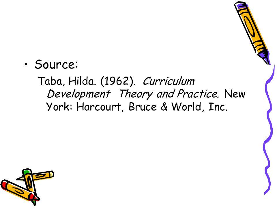 Source: Taba, Hilda. (1962). Curriculum Development Theory and Practice. New York: Harcourt, Bruce & World, Inc.