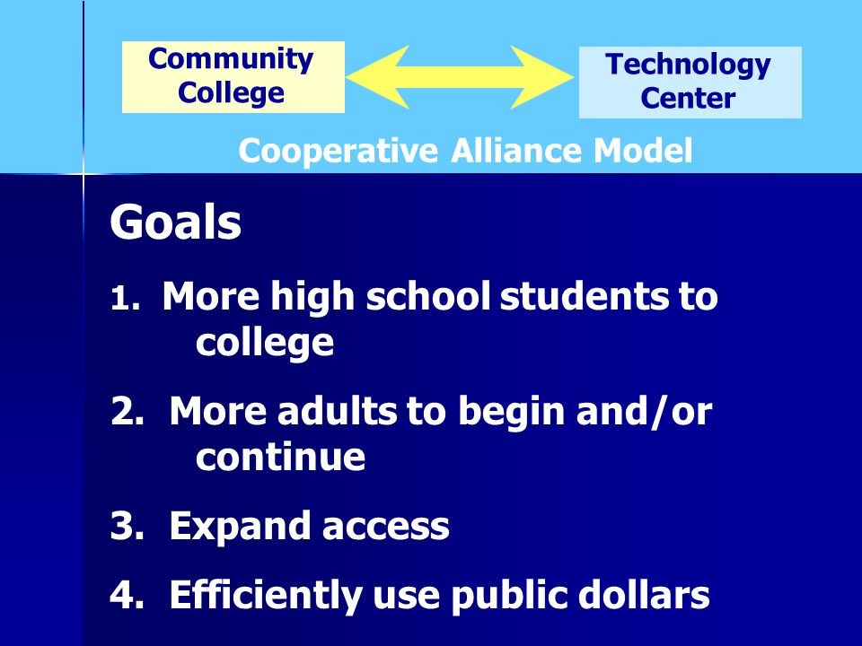 Community College Technology Center Goals 1. More high school students to college 2.