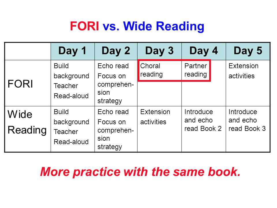 FORI vs.