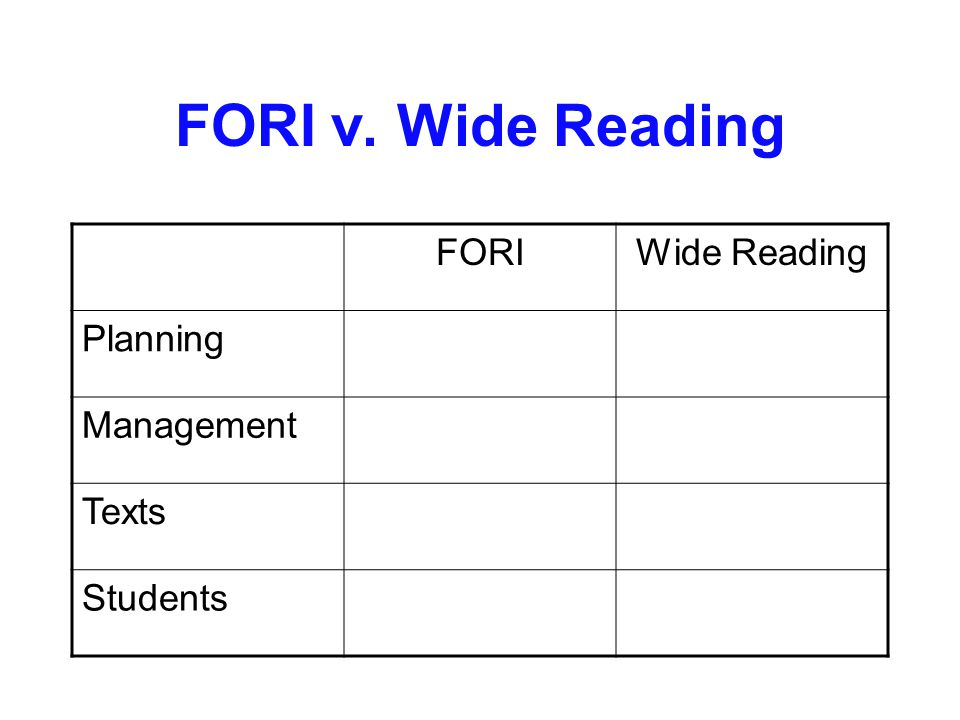FORI v. Wide Reading FORIWide Reading Planning Management Texts Students