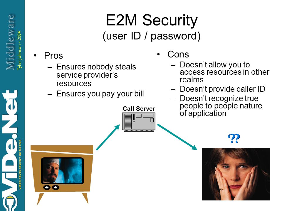 Tyler Johnson - 2004 E2M Security (user ID / password) Pros –Ensures nobody steals service provider's resources –Ensures you pay your bill Cons –Doesn't allow you to access resources in other realms –Doesn't provide caller ID –Doesn't recognize true people to people nature of application Call Server