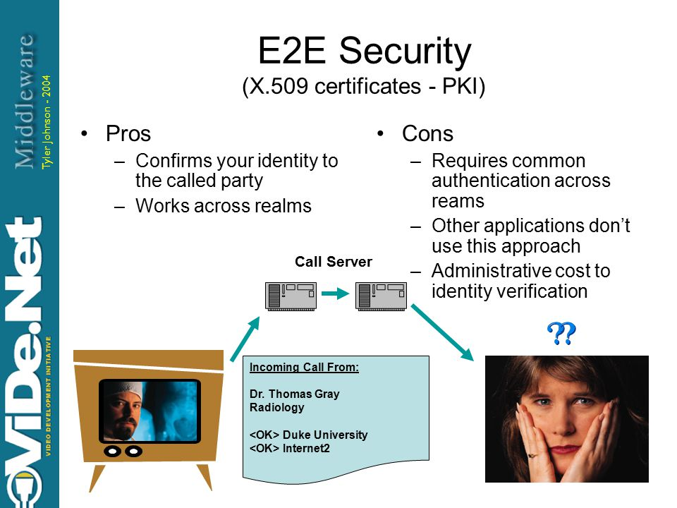 Tyler Johnson - 2004 E2E Security (X.509 certificates - PKI) Pros –Confirms your identity to the called party –Works across realms Cons –Requires common authentication across reams –Other applications don't use this approach –Administrative cost to identity verification Incoming Call From: Dr.