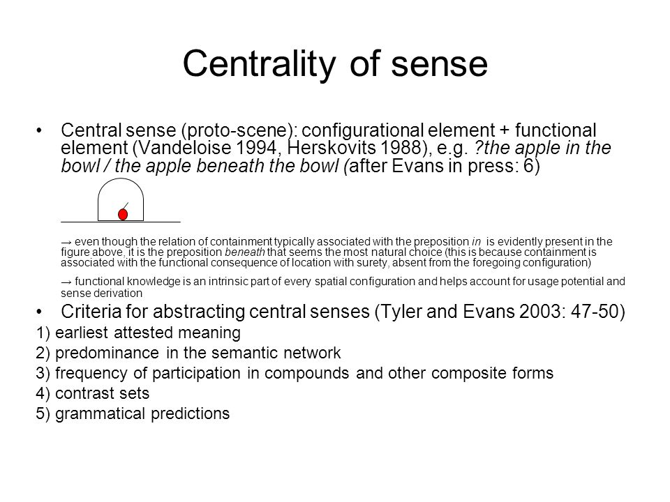 Centrality of sense Central sense (proto-scene): configurational element + functional element (Vandeloise 1994, Herskovits 1988), e.g. ?the apple in t