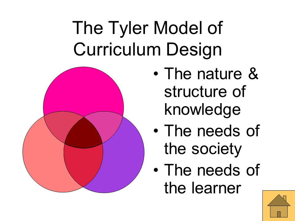 The Tyler Model of Curriculum Design The nature & structure of knowledge The needs of the society The needs of the learner