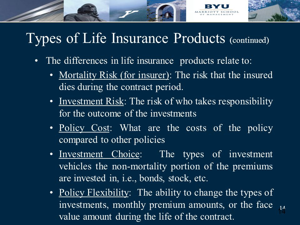14 Types of Life Insurance Products (continued) The differences in life insurance products relate to: Mortality Risk (for insurer): The risk that the insured dies during the contract period.