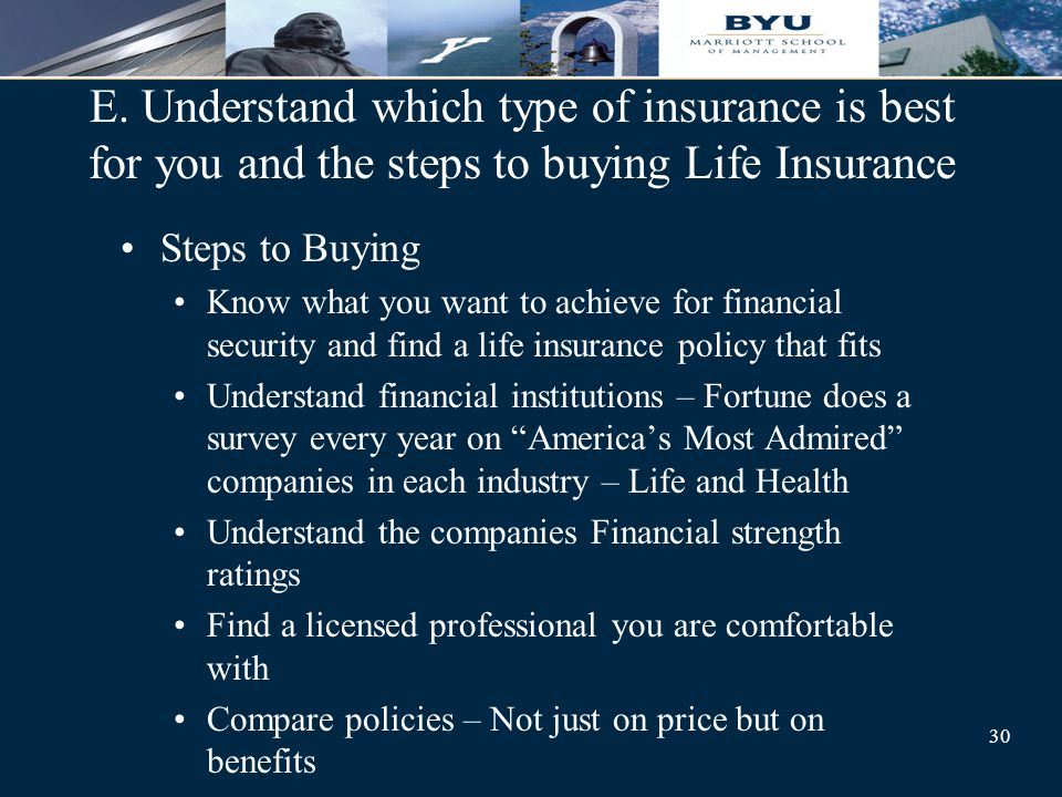 30 E. Understand which type of insurance is best for you and the steps to buying Life Insurance Steps to Buying Know what you want to achieve for fina