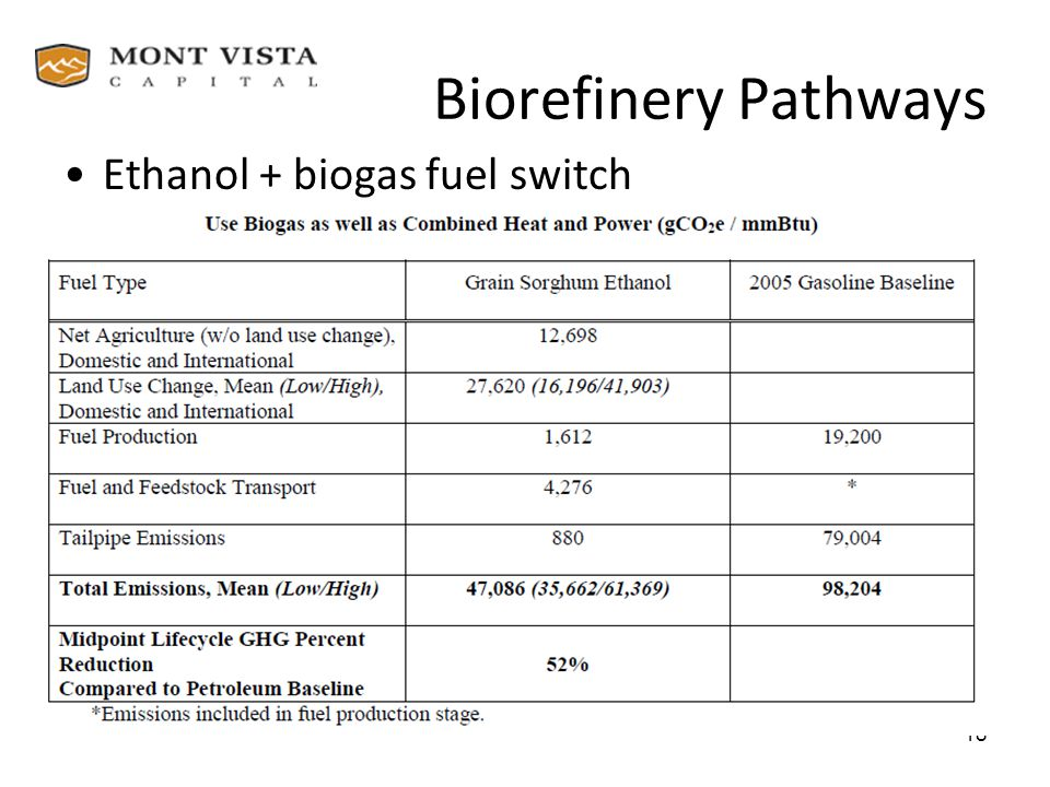 Biorefinery Pathways Ethanol + biogas fuel switch 18