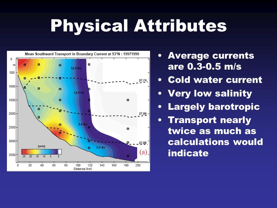 Seasonal Variability Mar - Apr - MaySept - Oct - Nov