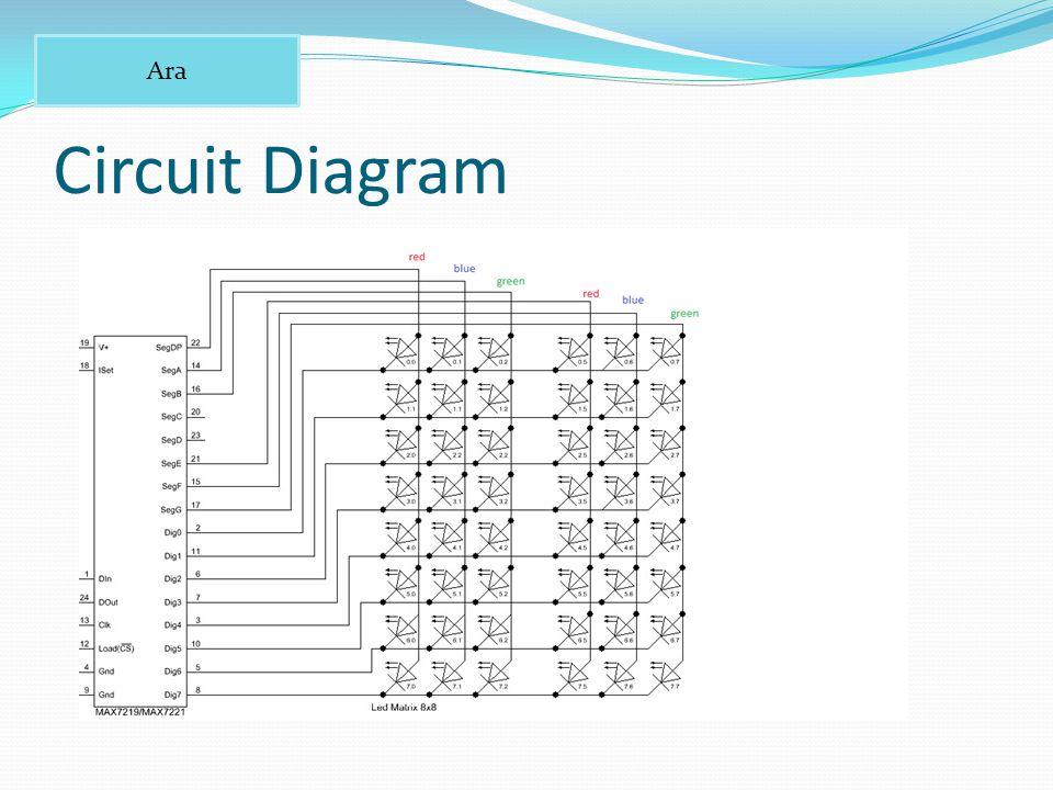 Circuit Diagram Ara