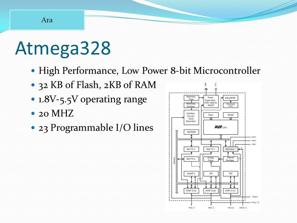 Atmega328 High Performance, Low Power 8-bit Microcontroller 32 KB of Flash, 2KB of RAM 1.8V-5.5V operating range 20 MHZ 23 Programmable I/O lines Ara