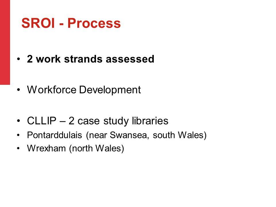 2 work strands assessed Workforce Development CLLIP – 2 case study libraries Pontarddulais (near Swansea, south Wales) Wrexham (north Wales) SROI - Pr