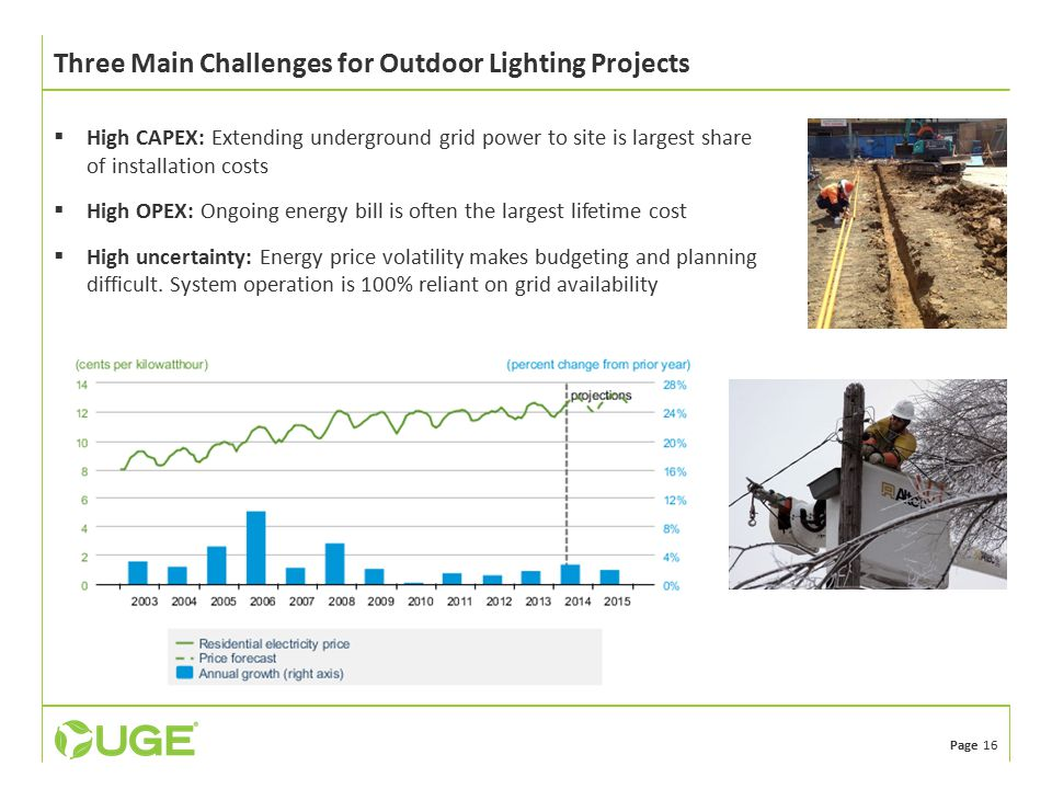 Page 16 Three Main Challenges for Outdoor Lighting Projects  High CAPEX: Extending underground grid power to site is largest share of installation costs  High OPEX: Ongoing energy bill is often the largest lifetime cost  High uncertainty: Energy price volatility makes budgeting and planning difficult.