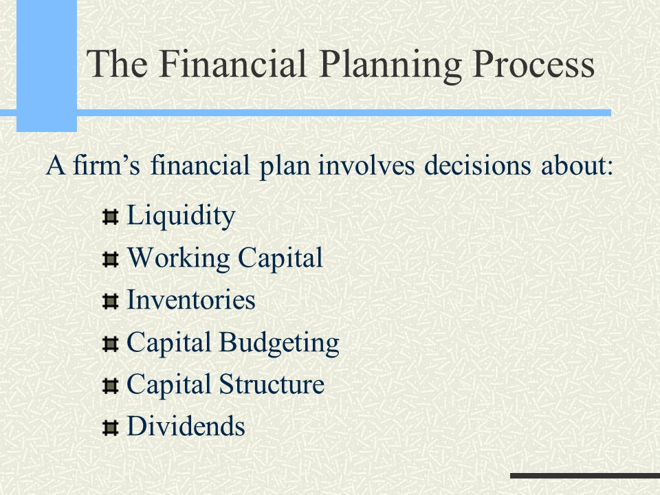 The Financial Planning Process Liquidity Working Capital Inventories Capital Budgeting Capital Structure Dividends A firm's financial plan involves de