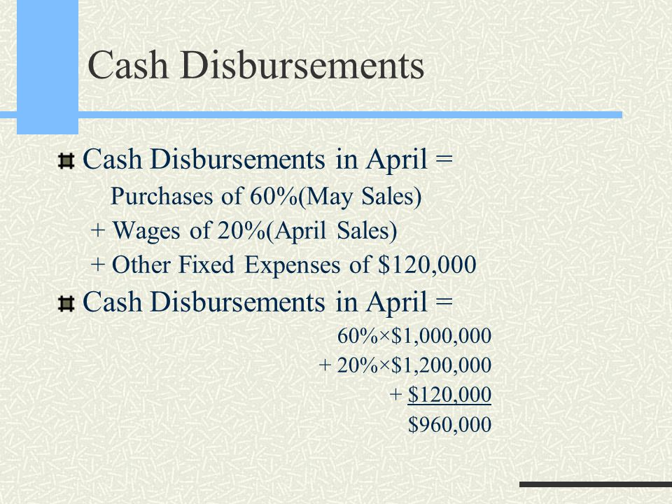 Cash Disbursements Cash Disbursements in April = Purchases of 60%(May Sales) + Wages of 20%(April Sales) + Other Fixed Expenses of $120,000 Cash Disbu