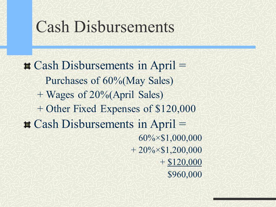 Cash Disbursements Cash Disbursements in April = Purchases of 60%(May Sales) + Wages of 20%(April Sales) + Other Fixed Expenses of $120,000 Cash Disbursements in April = 60%×$1,000,000 + 20%×$1,200,000 + $120,000 $960,000