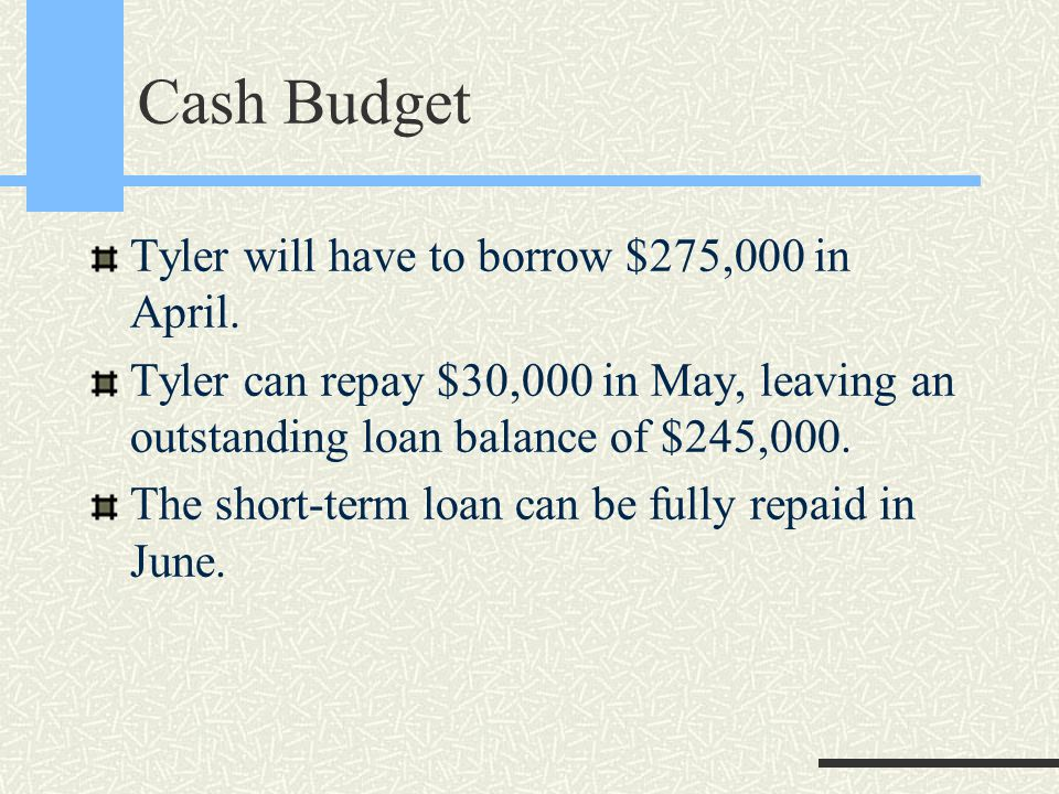 Cash Budget Tyler will have to borrow $275,000 in April.