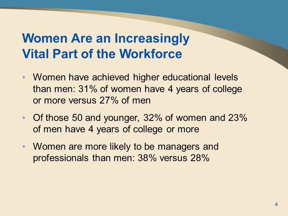 4 Women have achieved higher educational levels than men: 31% of women have 4 years of college or more versus 27% of men Of those 50 and younger, 32% of women and 23% of men have 4 years of college or more Women are more likely to be managers and professionals than men: 38% versus 28% Women Are an Increasingly Vital Part of the Workforce