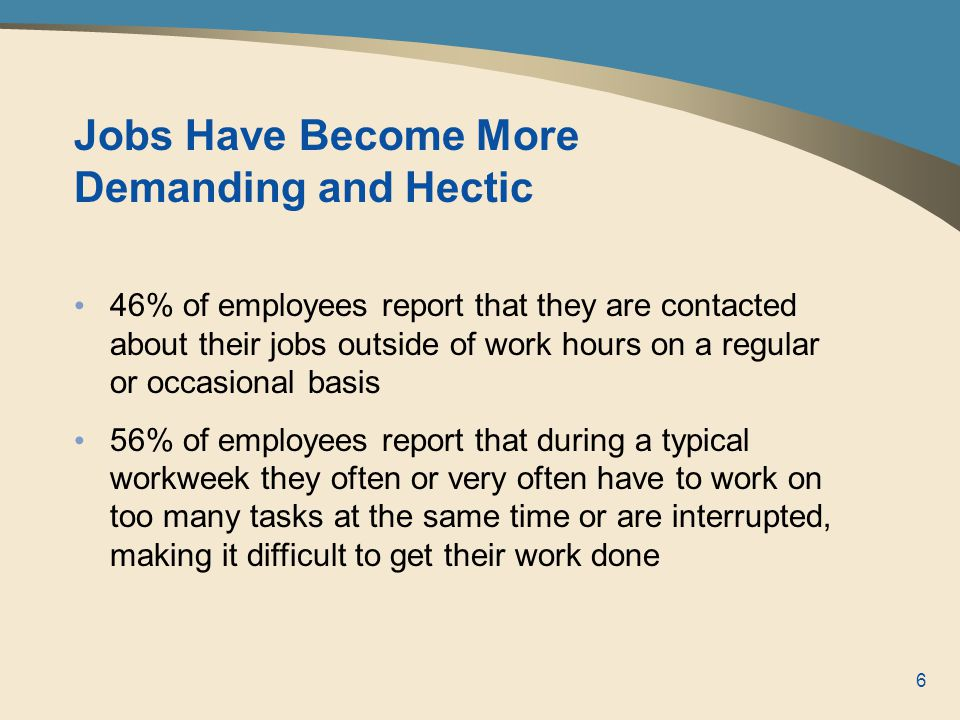 6 Jobs Have Become More Demanding and Hectic 46% of employees report that they are contacted about their jobs outside of work hours on a regular or occasional basis 56% of employees report that during a typical workweek they often or very often have to work on too many tasks at the same time or are interrupted, making it difficult to get their work done