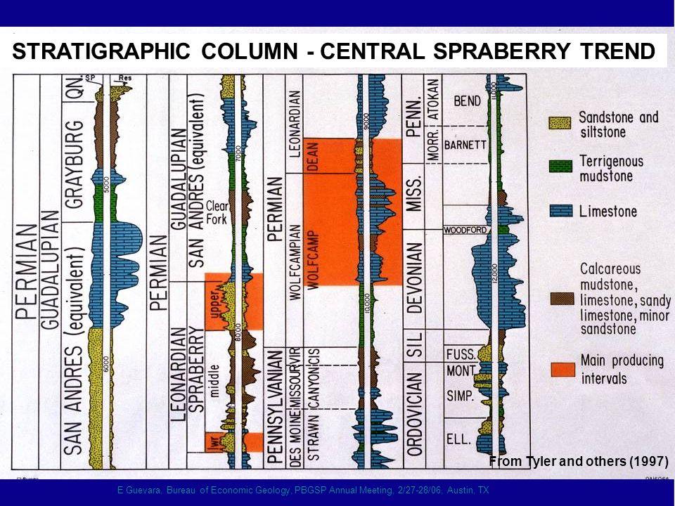 E Guevara, Bureau of Economic Geology, PBGSP Annual Meeting, 2/27-28/06, Austin, TX UPPER SPRABERRY OPERATIONAL UNIT Iuc NET SANDSTONE AND SILTSTONE