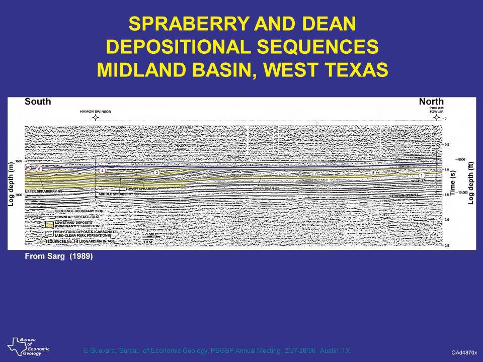 E Guevara, Bureau of Economic Geology, PBGSP Annual Meeting, 2/27-28/06, Austin, TX DEAN CORE FACIES ACKERLY-DEAN WATERFLOOD UNIT N.