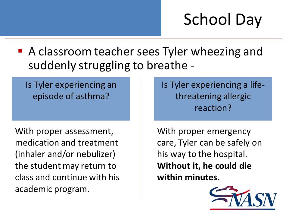 School Day  A classroom teacher sees Tyler wheezing and suddenly struggling to breathe - Is Tyler experiencing an episode of asthma? With proper asse
