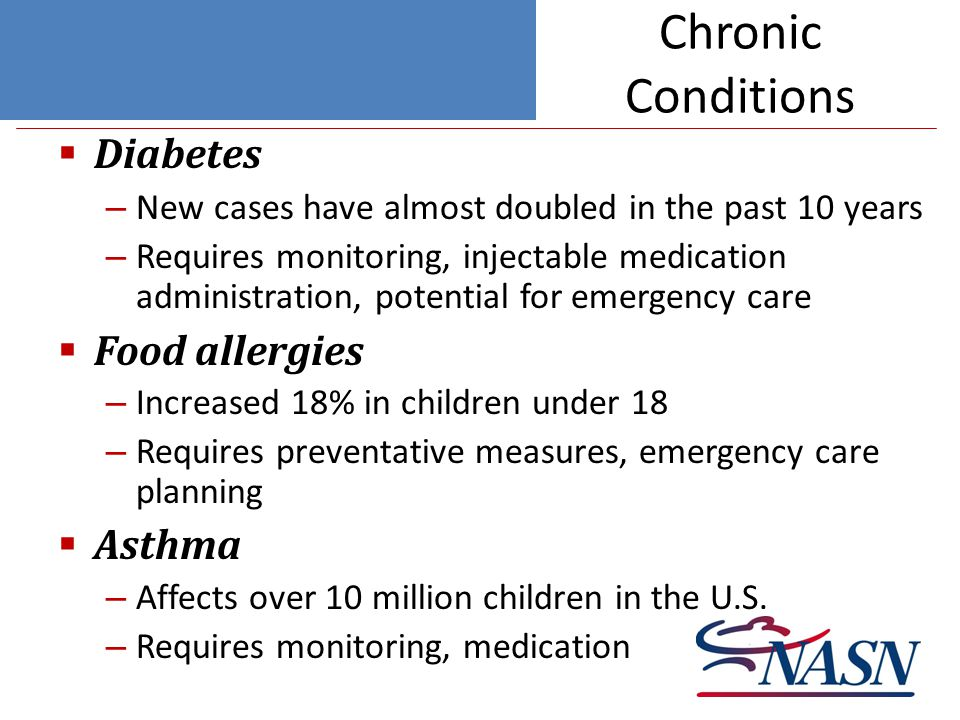 Chronic Conditions  Diabetes – New cases have almost doubled in the past 10 years – Requires monitoring, injectable medication administration, potential for emergency care  Food allergies – Increased 18% in children under 18 – Requires preventative measures, emergency care planning  Asthma – Affects over 10 million children in the U.S.