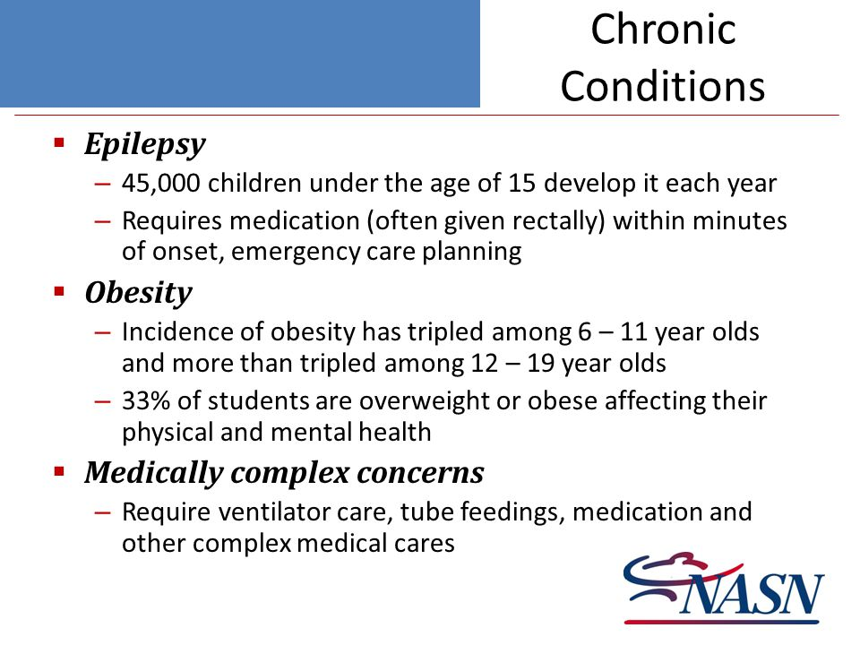 Chronic Conditions  Epilepsy – 45,000 children under the age of 15 develop it each year – Requires medication (often given rectally) within minutes of onset, emergency care planning  Obesity – Incidence of obesity has tripled among 6 – 11 year olds and more than tripled among 12 – 19 year olds – 33% of students are overweight or obese affecting their physical and mental health  Medically complex concerns – Require ventilator care, tube feedings, medication and other complex medical cares