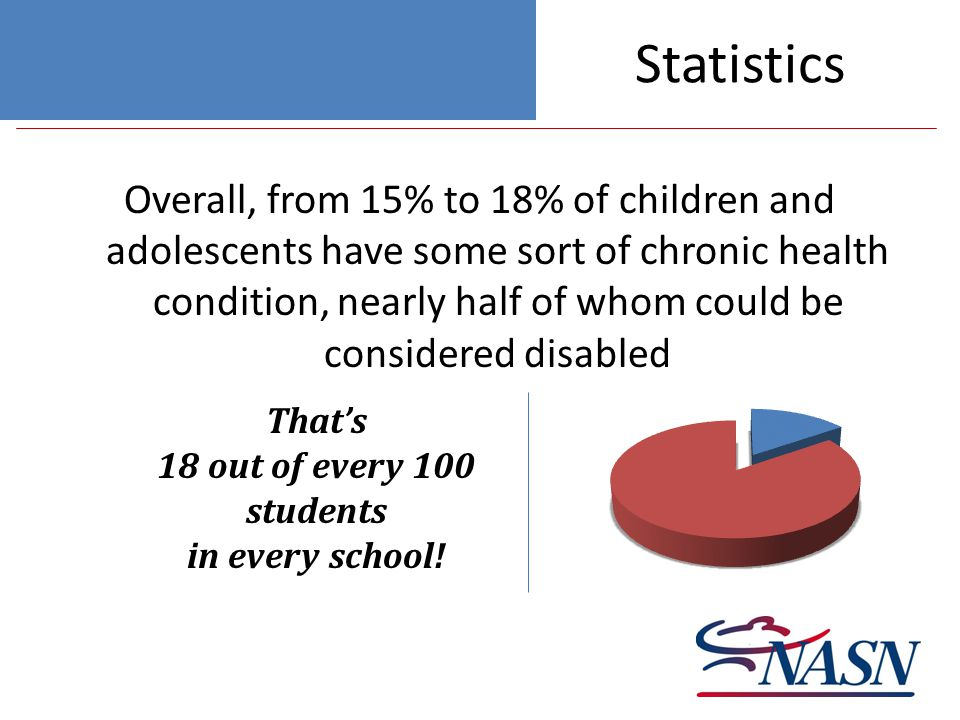 Statistics Overall, from 15% to 18% of children and adolescents have some sort of chronic health condition, nearly half of whom could be considered disabled That's 18 out of every 100 students in every school!