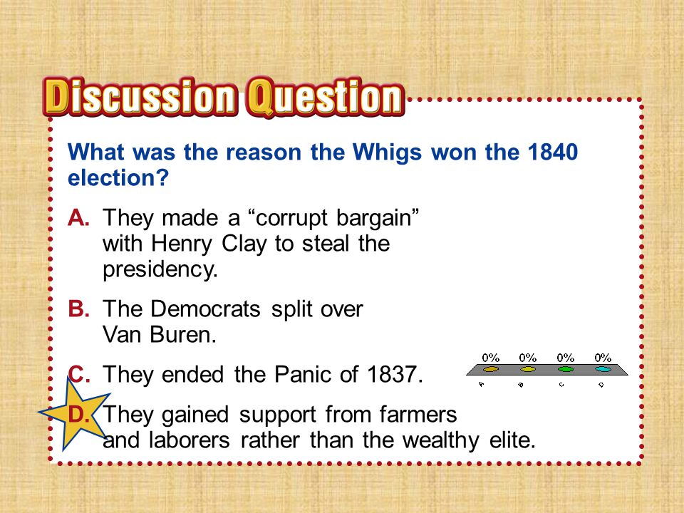 A.A B.B C.C D.D Section 3Section 3 What was the reason the Whigs won the 1840 election.