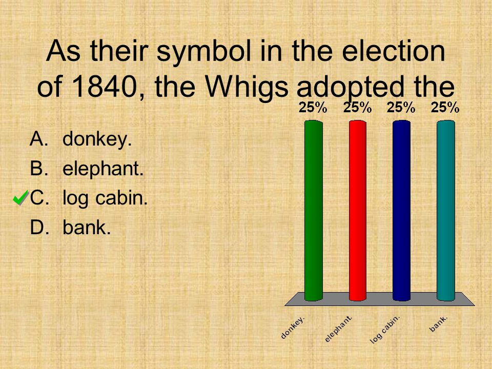 As their symbol in the election of 1840, the Whigs adopted the A.donkey.