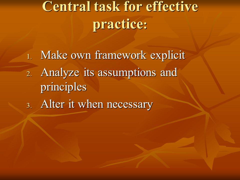 Central task for effective practice : 1.Make own framework explicit 2.